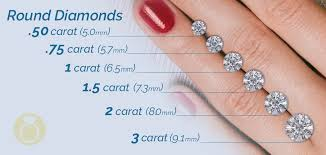Ideal Weight Chart Amazing Round Cut Diamond Size Chart Carat Weight To MM Size