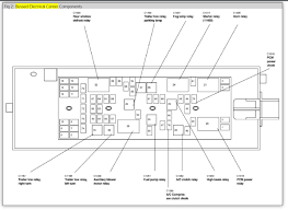 2005 ford freestar fuse box diagram wiring diagram \u2022 2005 ford explorer fuse box diagram at 2005 Ford Fuse Box Diagram