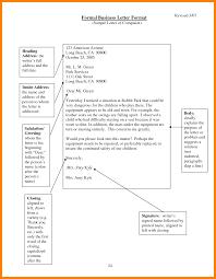 4 Formatting A Formal Letter Hostess Resume