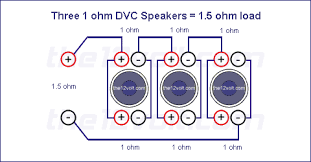 subwoofer wiring diagrams three 1 ohm dual voice coil dvc speakers three 1 ohm dvc speakers 1 5 ohm load