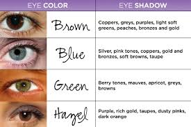chart with eye makeup for every eye color source applying