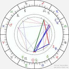 Cynthia Mort Birth Chart Horoscope Date Of Birth Astro