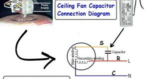 ceiling fan circuit diagram capacitor lovely ceiling fan motor winding connection of ceiling fan circuit diagram