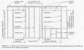 metal framing diagram. Fine Diagram Framing Diagram With Metal Framing Diagram I