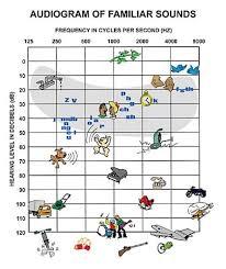 Pin On Slp Diagrams And Charts