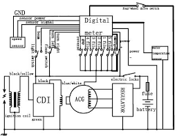 chinese atv wiring diagram 110cc chinese image 110 atv wiring diagram 110 wiring diagrams car on chinese atv wiring diagram 110cc