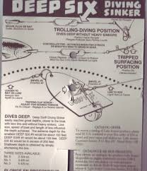 Fish Seeker Depth Chart The Fish Sniffer Newspaper Online Forums