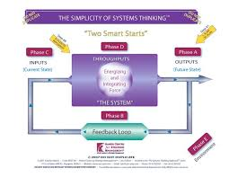 strategic planning frameworks reinventing strategic planning methodology