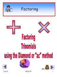 Ac Method