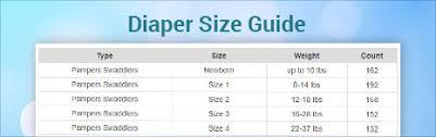 3 Month Diaper Bundle From Incredibundles Com