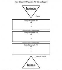 essay introduction paragraph graphic organizer thesis custom  essay graphic organizer for rhetorical analysis quizlet