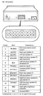 99 honda wiring harness diagram wiring diagrams best 99 00 oem radio harness diagram honda tech honda forum discussion honda lower unit diagram 99 honda wiring harness diagram