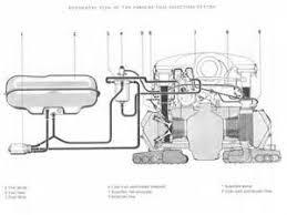engine oil system diagram engine oil system diagram porsche 912 engine fuel system diagram