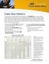 Royal Cord Sizes Chart So Cable Ampacity Chart Www Bedowntowndaytona Com