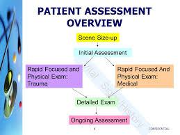 Patient Assessment For The Basic Emt Ppt Video Online Download