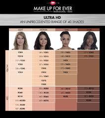 retrieved from makeupforever fullscreen capture 7272016 94032 pm bmp
