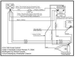 the ultimate mod an electronic cruise control for your fi vulcan files includes images cc wiring diagram jpg 78705 bytes picture 9 wiring diagram