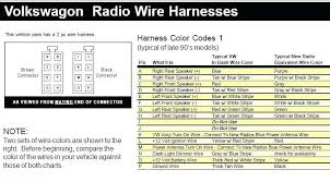wiring diagram software review radio 1999 camry pickup stereo chart Wiring Harness Diagram Vortex Wiring Harness #40