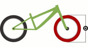 How To Measure A Kids Bike