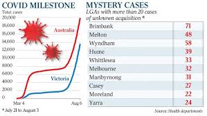 Maybe you would like to learn more about one of these? Coronavirus Regional Mystery Puzzles Contact Tracers
