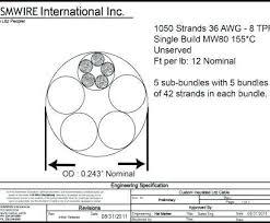 Steel Gauge Vs Thickness Enejy Co