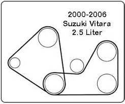 suzuki vitara wiring schematic images suzuki vitara brezza 2006 2011 suzuki grand vitara vehicle wiring chart and diagram