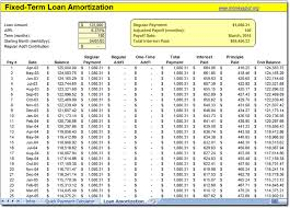 Free Amortization Chart Loan Amortization Chart Excel Trade Setups That Work