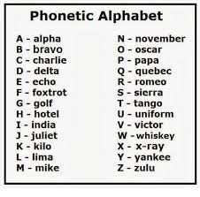 The nato phonetic alphabet* is the most widely used worldwide but we've also included some earlier british. Phonetic Alphabet A Alpha N November B Bravo O Oscar C Phonetic Alphabet Military Alphabet Alphabet Charts