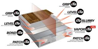 moisture barriers have become an integral part of the flooring preparation system of vinyl flooring installations and for good reason