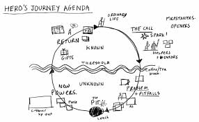 here is an example of a completed agenda