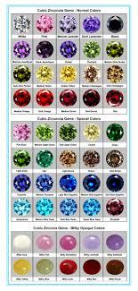Amethyst Color Chart Cz Color Cubic Zirconia Gemstone