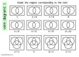 Shade Venn Diagram Venn Diagram Shading Magdalene Project Org