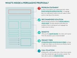 design proposal layout web design proposal template word proposal template free