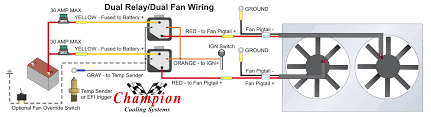 how to properly wire electric cooling fans circuit that not only provides the proper connections to control the cooling fans but unlike the switch under the dash method you won t ever have to