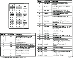 2008 ford f 350 fuse box f350 diesel diagram edge stereo wiring ford f350 fuse box diagram 2008 ford f350 fuse box diagram f suitable besides 350 knowing wiring wiring diagram 2008 ford