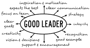 Good Leader Qualities Stock Illustration Illustration Of