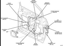 dodge door wiring diagram wiring diagrams online