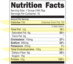 Carbs Per Serving Chart Macros For Building Muscle Transparent Labs