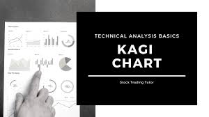Bse Charts Technical Analysis Kagi Chart Technical Analysis Basics Nse Intraday Day