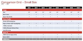 Vizio Tv Comparison Chart Vizios Bread And Butter E Series Is Mostly Smart Cnet