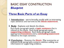 essay writing review spring semester student support services basic essay construction blueprint three basic parts of an essay i