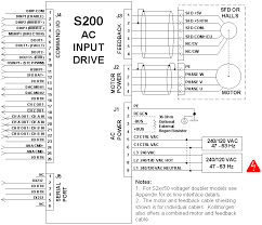 ac drive wiring diagram solution of your wiring diagram guide • s200 ac input drive wiring diagram rh support motioneng com powerflex 753 ac drive wiring diagram