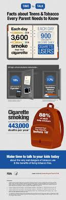best ideas about tobacco facts facts about each day in the u s 3 600 youth under 18 smoke their first cigarette and 900 youth