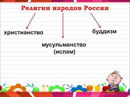 Презентация на тему Праздники народов России Скачать  4 Религии народов России христианство мусульманство ислам буддизм