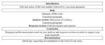 critical response essay purpose examples com example of a critical response essay