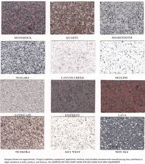 countertop refinishing color options