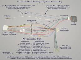 sony car stereo wiring diagram sony car stereo wiring diagram sony car stereo wiring harness diagram at Sony Car Stereo Wiring Harness
