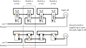 4 way switches electrical 101 Three Way Switch With Dimmer Wiring Diagram 4 way light switch wiring diagram 3 3 way switch with dimmer wiring diagram