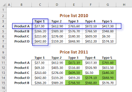 rate comparison format in excel how to highlight differences in price lists