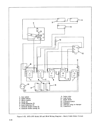 Harley davidson gas golf cart wiring diagram throughout fine icon